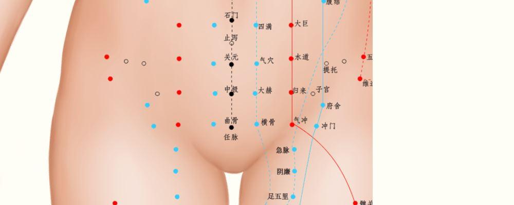 肾结石按摩什么穴位 八个穴位有疗效